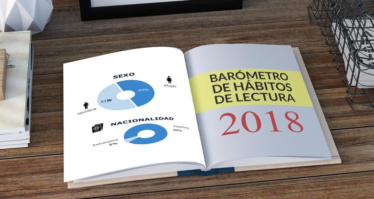 El Barómetro de la lectura en España 2018